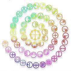 【カタカムナ言霊の超法則】まだ未解明の文明・文字のなぞ