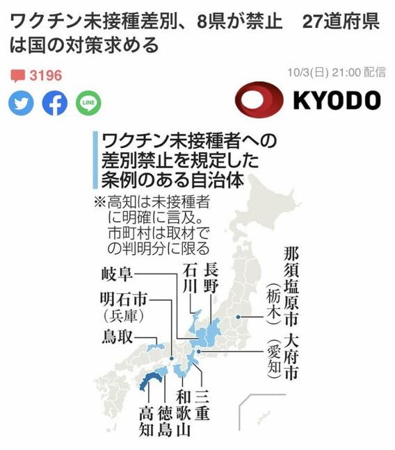 【qアノン】爆珍、未接種差別に8県が禁止!素晴らしいのどの県!?
